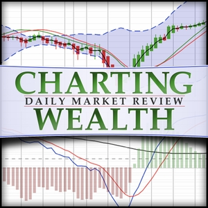 Charting Wealth's Daily Stock Trading Review by ChartingWealth.com
