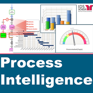 Podcast on Process Intelligence & Performance Management by Philipp Knirck