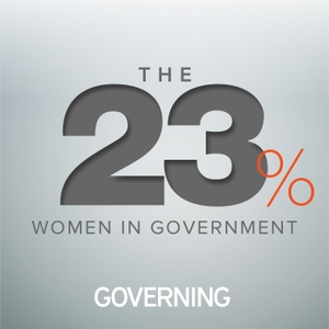 The 23 Percent by e.Republic + Governing Magazine