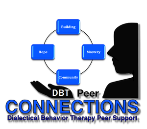 DBT Peer Connections Podcast by Rachel Gill
