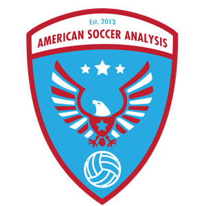 American Soccer Analysis by American Soccer Analysis